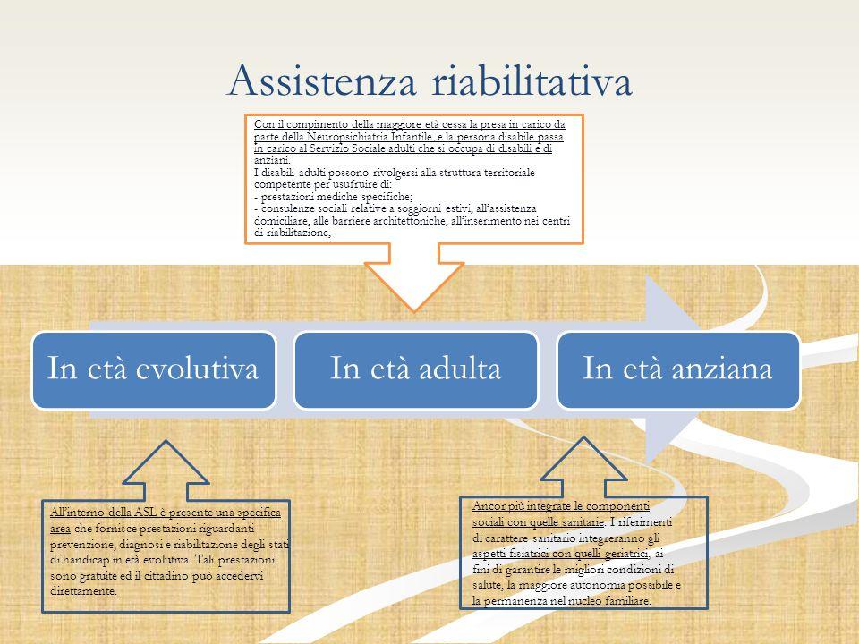 In età evolutiva In età adulta In età anziana Assistenza riabilitativa Allinterno della ASL è presente una specifica area che fornisce prestazioni riguardanti prevenzione, diagnosi e riabilitazione degli stati di handicap in età evolutiva.