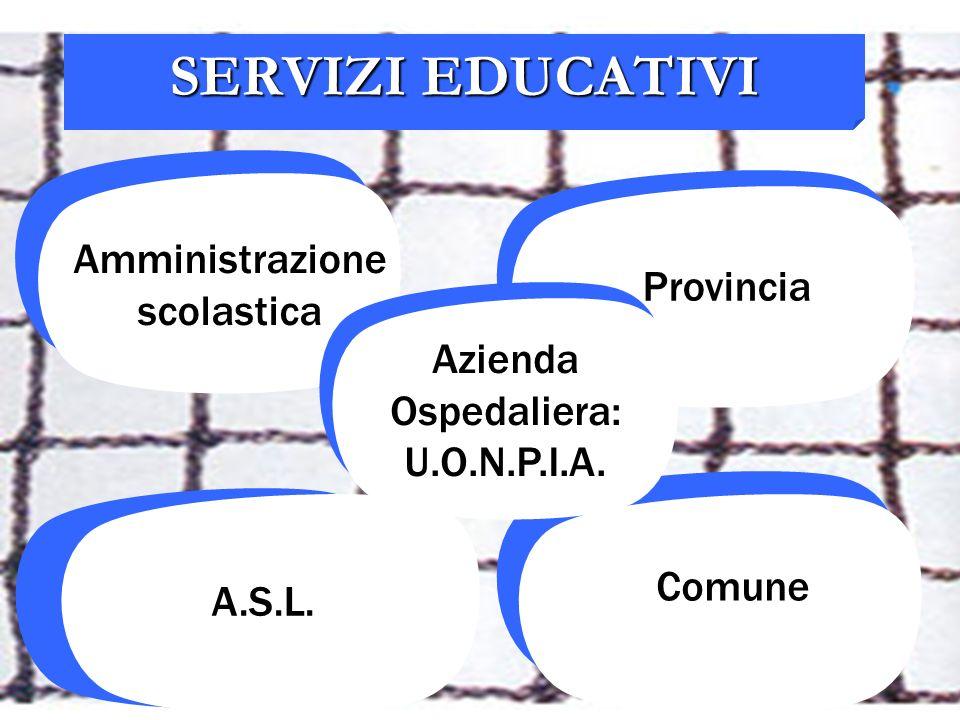 SERVIZI EDUCATIVI ENTE LOCALE Comune Provincia A.S.L.
