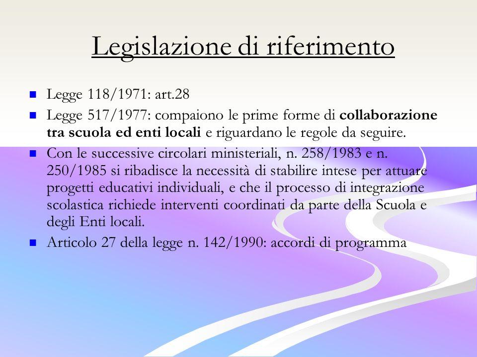 Legge 118/1971: art.28 Legge 517/1977: compaiono le prime forme di collaborazione tra scuola ed enti locali e riguardano le regole da seguire.