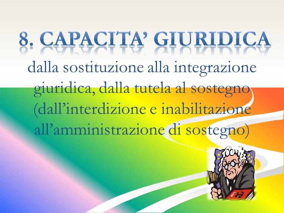dalla sostituzione alla integrazione giuridica, dalla tutela al sostegno (dallinterdizione e inabilitazione allamministrazione di sostegno)