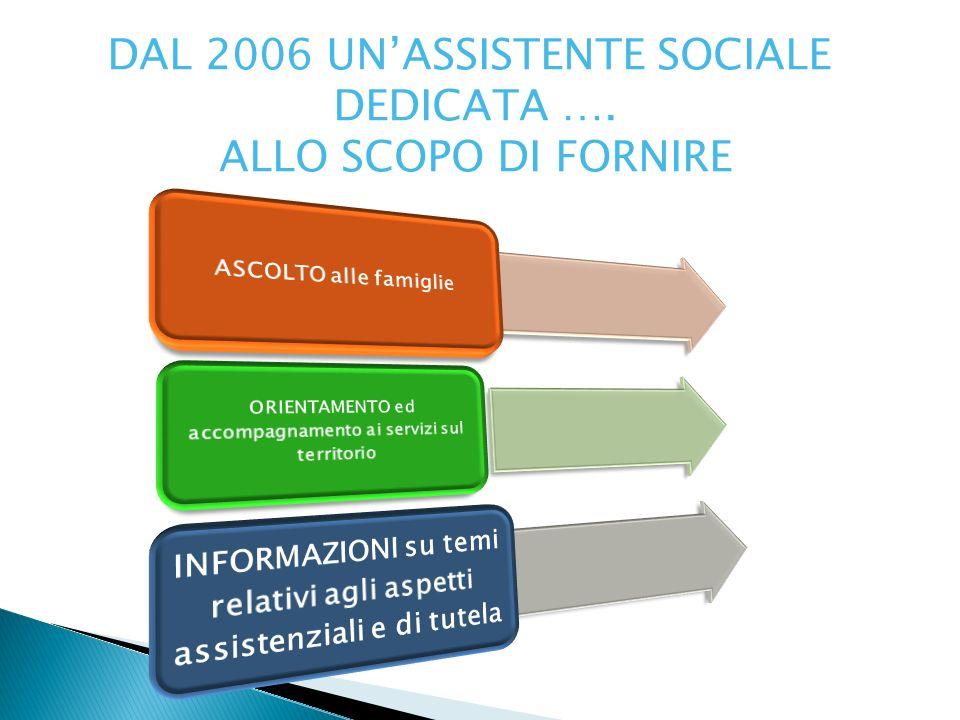 DAL 2006 UNASSISTENTE SOCIALE DEDICATA …. ALLO SCOPO DI FORNIRE