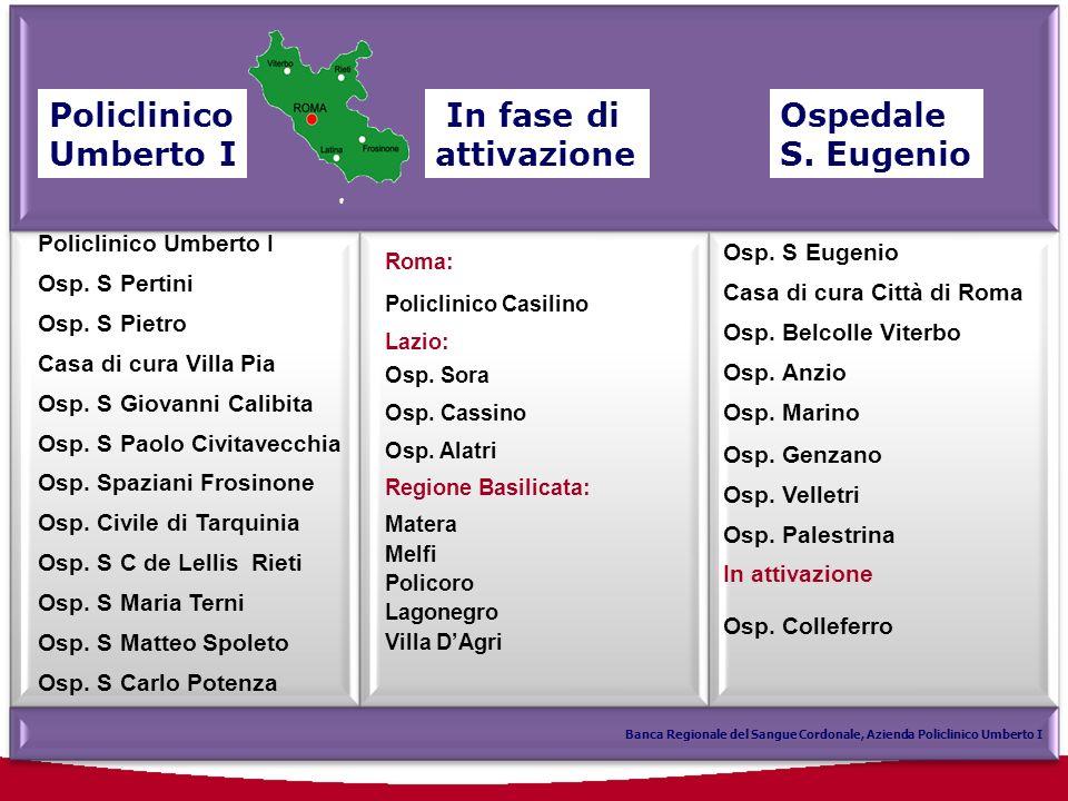 Policlinico Umberto I Osp.S Pertini Osp. S Pietro Casa di cura Villa Pia Osp.
