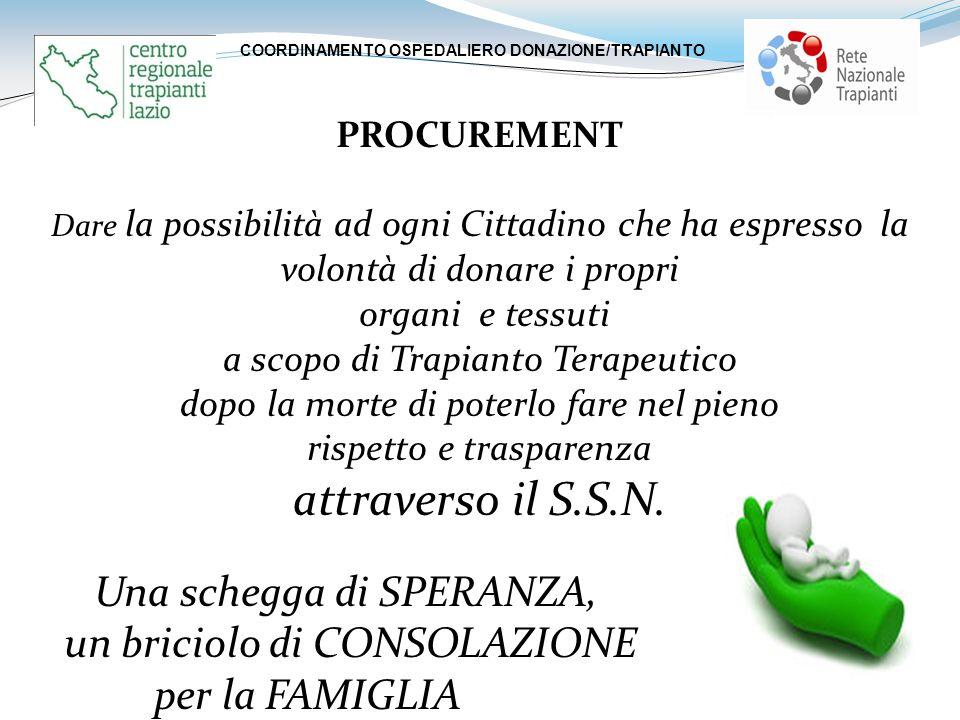 PROCUREMENT Dare la possibilità ad ogni Cittadino che ha espresso la volontà di donare i propri organi e tessuti a scopo di Trapianto Terapeutico dopo