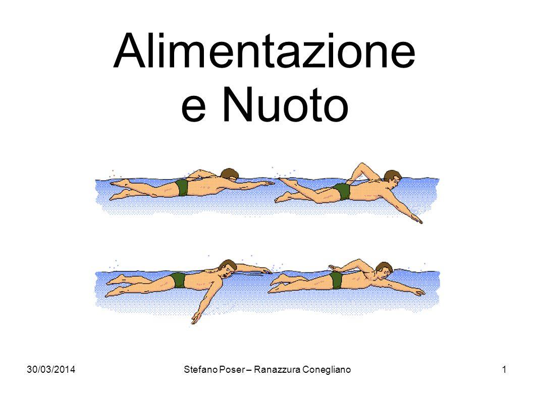 30/03/2014Stefano Poser – Ranazzura Conegliano1 Alimentazione e Nuoto