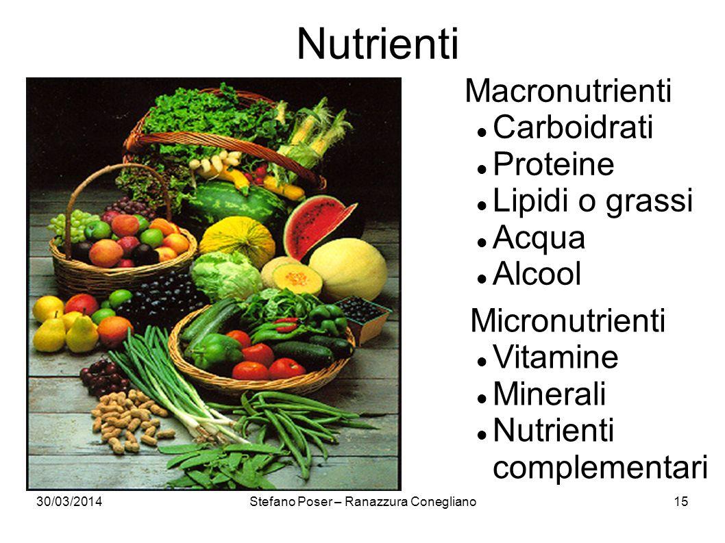 30/03/2014Stefano Poser – Ranazzura Conegliano15 Nutrienti Macronutrienti Carboidrati Proteine Lipidi o grassi Acqua Alcool Micronutrienti Vitamine Mi