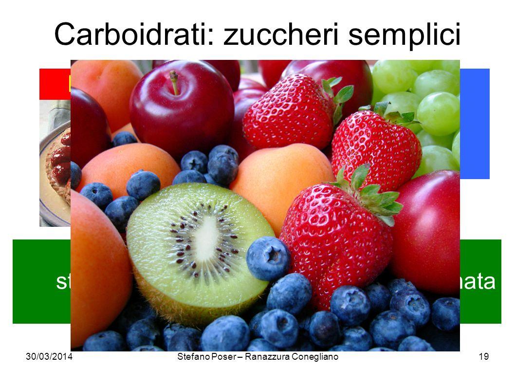 30/03/2014Stefano Poser – Ranazzura Conegliano19 Carboidrati: zuccheri semplici Dove?come tali (zucchero), in dolci, caramelle, merendine, bibite… …e
