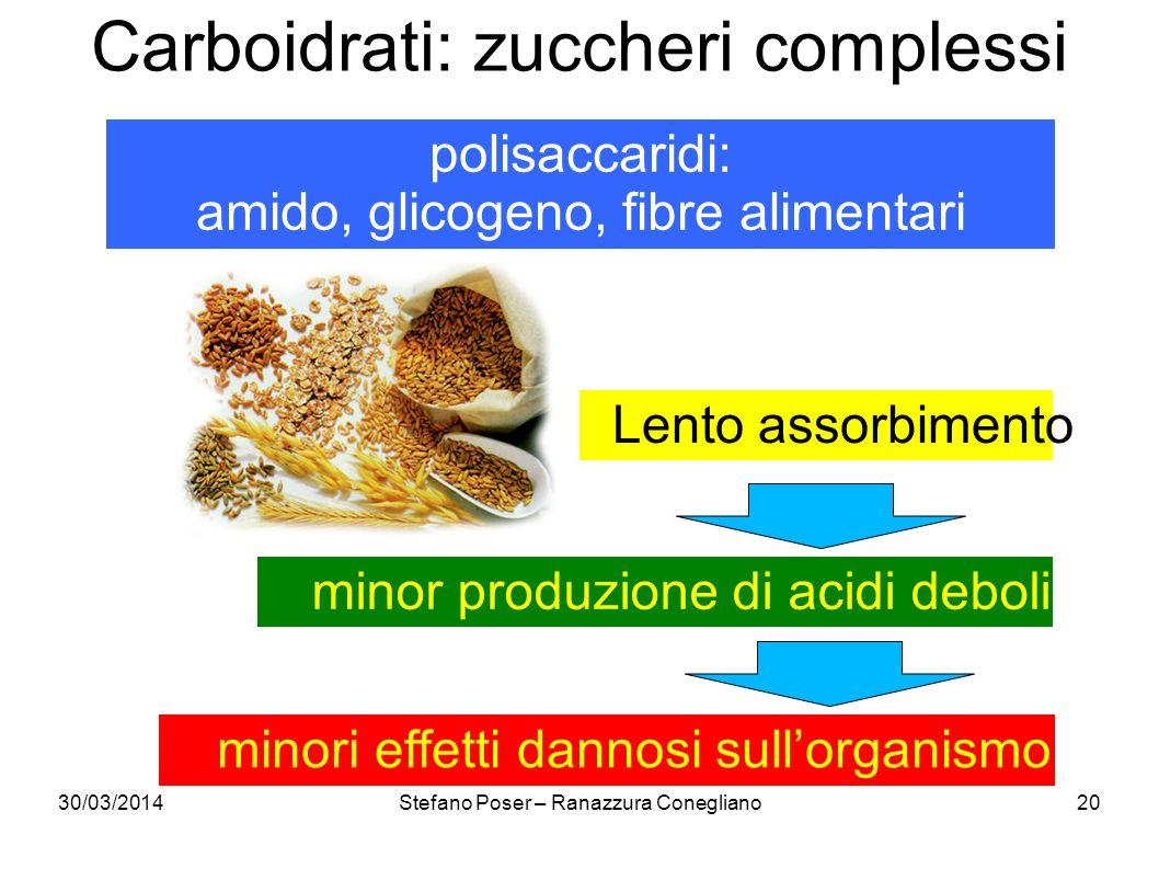 30/03/2014Stefano Poser – Ranazzura Conegliano20 Carboidrati: zuccheri complessi polisaccaridi: amido, glicogeno, fibre alimentari Lento assorbimento