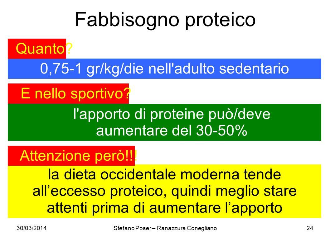 30/03/2014Stefano Poser – Ranazzura Conegliano24 Fabbisogno proteico 0,75-1 gr/kg/die nell'adulto sedentario l'apporto di proteine può/deve aumentare