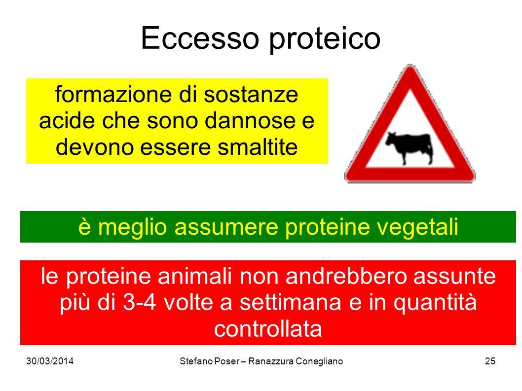 30/03/2014Stefano Poser – Ranazzura Conegliano25 Eccesso proteico formazione di sostanze acide che sono dannose e devono essere smaltite è meglio assu