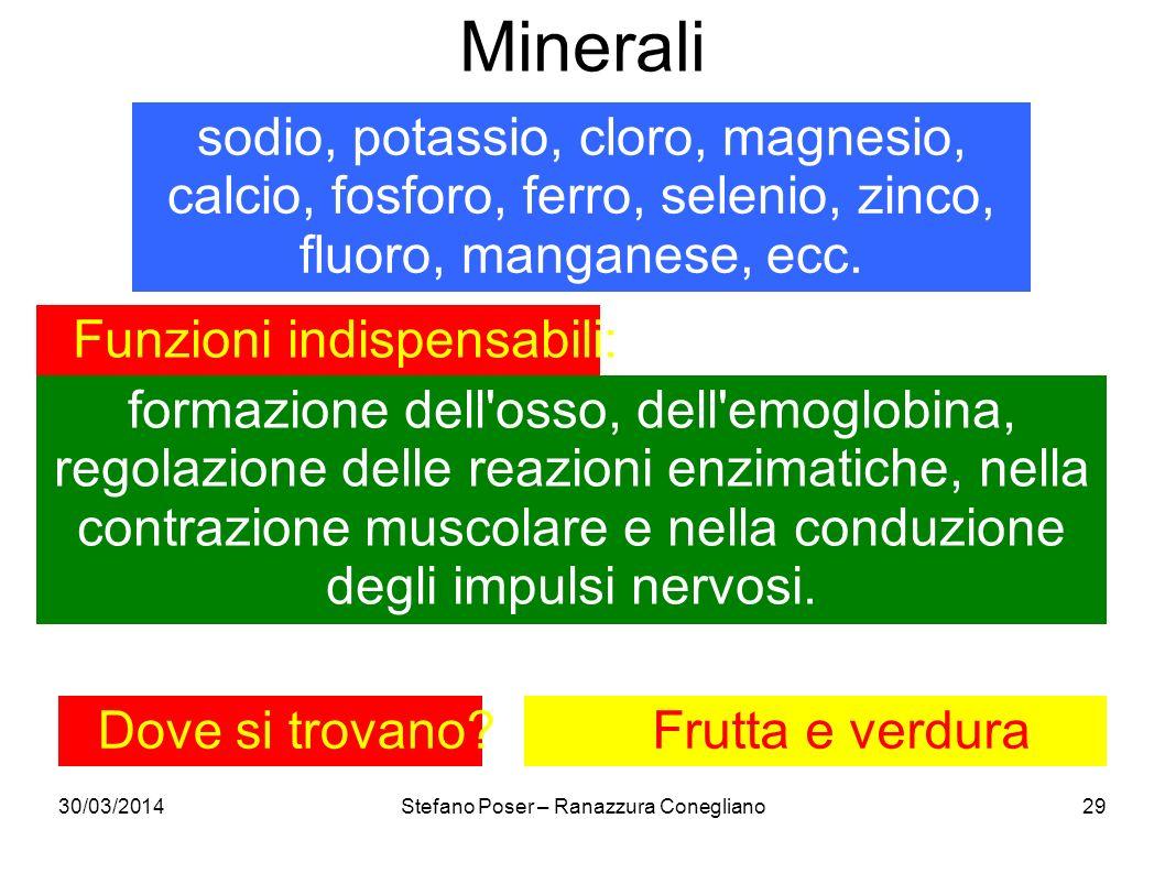 30/03/2014Stefano Poser – Ranazzura Conegliano29 Minerali sodio, potassio, cloro, magnesio, calcio, fosforo, ferro, selenio, zinco, fluoro, manganese,