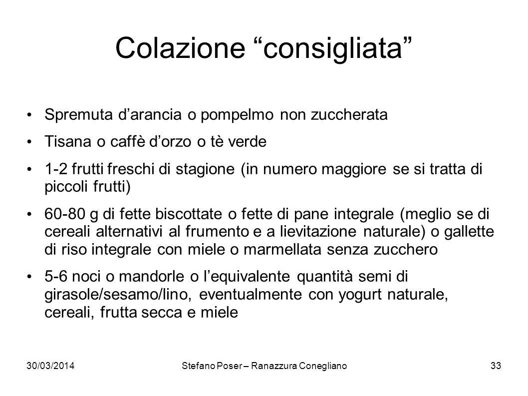 30/03/2014Stefano Poser – Ranazzura Conegliano33 Colazione consigliata Spremuta darancia o pompelmo non zuccherata Tisana o caffè dorzo o tè verde 1-2