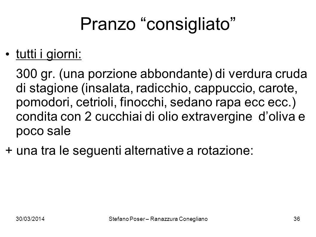 30/03/2014Stefano Poser – Ranazzura Conegliano36 Pranzo consigliato tutti i giorni: 300 gr. (una porzione abbondante) di verdura cruda di stagione (in
