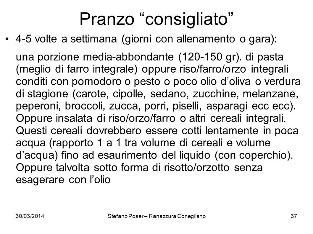 30/03/2014Stefano Poser – Ranazzura Conegliano37 Pranzo consigliato 4-5 volte a settimana (giorni con allenamento o gara): una porzione media-abbondan