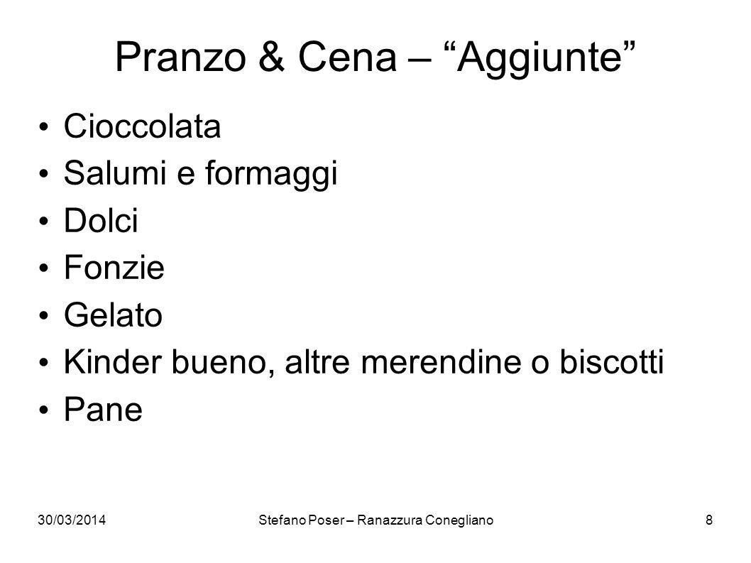 30/03/2014Stefano Poser – Ranazzura Conegliano8 Pranzo & Cena – Aggiunte Cioccolata Salumi e formaggi Dolci Fonzie Gelato Kinder bueno, altre merendin