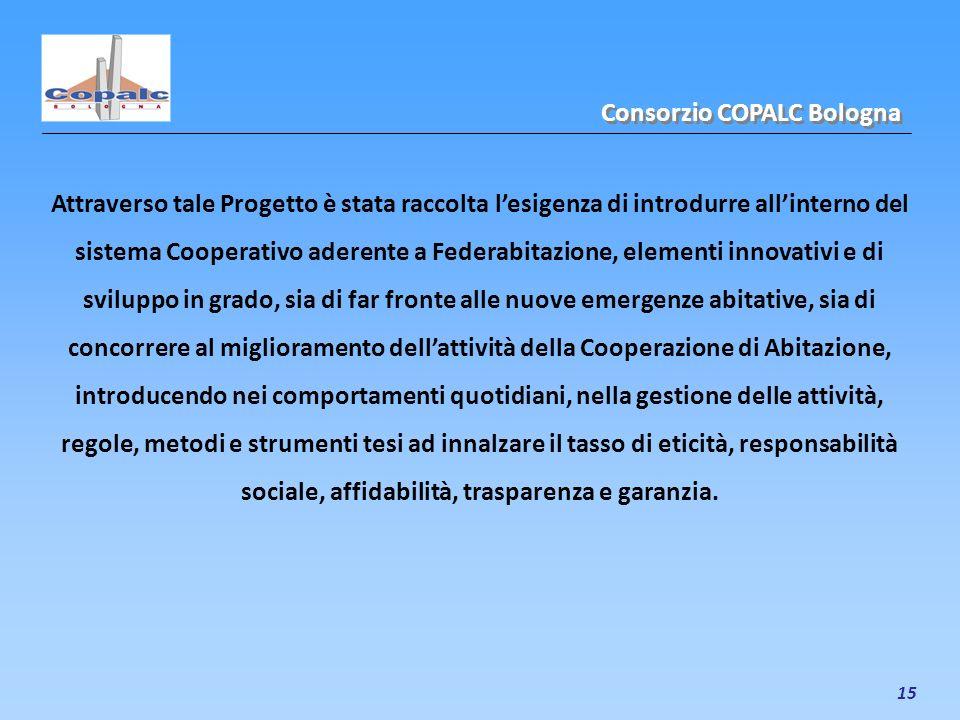 15 Attraverso tale Progetto è stata raccolta lesigenza di introdurre allinterno del sistema Cooperativo aderente a Federabitazione, elementi innovativ