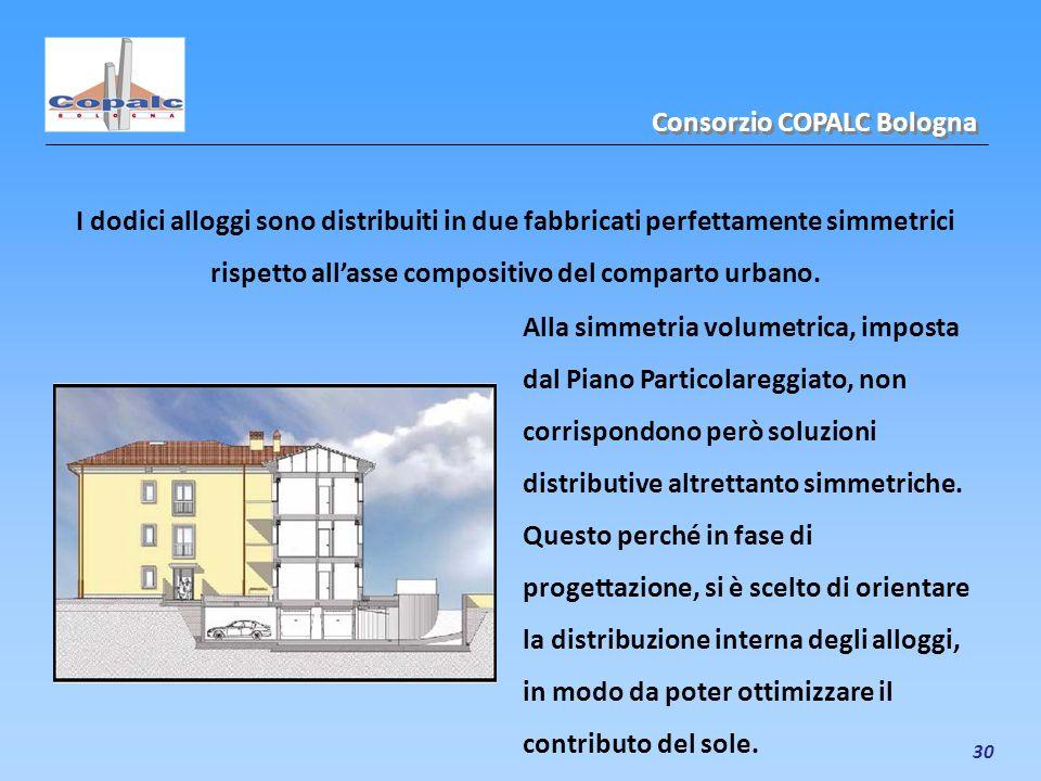 30 I dodici alloggi sono distribuiti in due fabbricati perfettamente simmetrici rispetto allasse compositivo del comparto urbano. Consorzio COPALC Bol