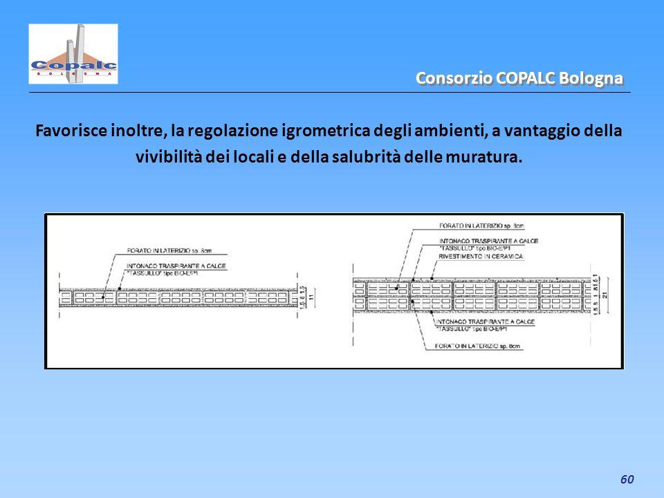 60 Favorisce inoltre, la regolazione igrometrica degli ambienti, a vantaggio della vivibilità dei locali e della salubrità delle muratura. Consorzio C