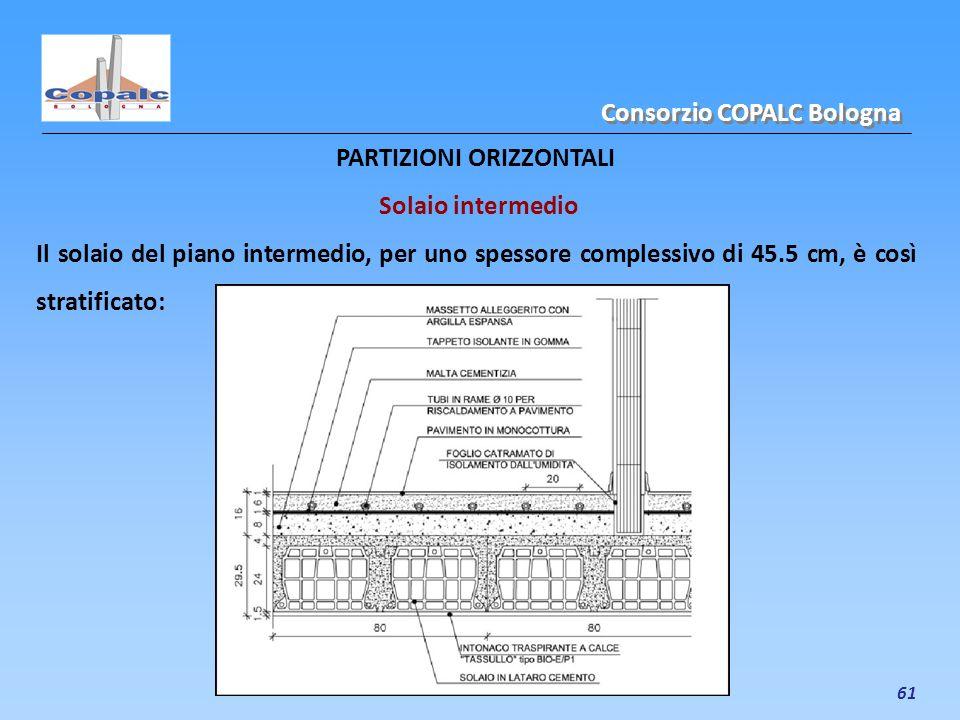 61 PARTIZIONI ORIZZONTALI Solaio intermedio Il solaio del piano intermedio, per uno spessore complessivo di 45.5 cm, è così stratificato: Consorzio CO