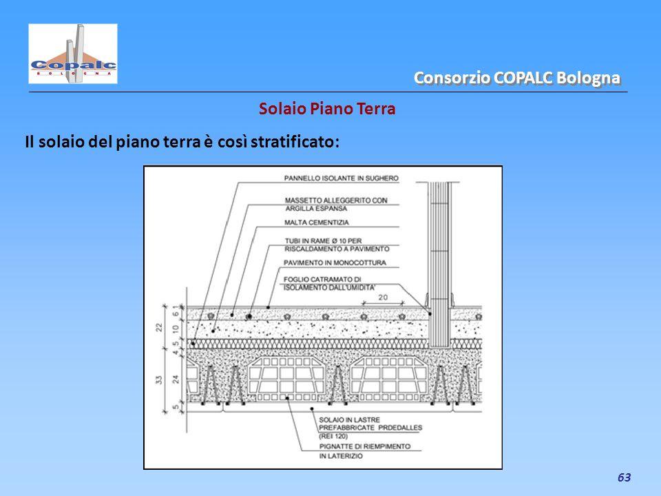 63 Solaio Piano Terra Il solaio del piano terra è così stratificato: Consorzio COPALC Bologna