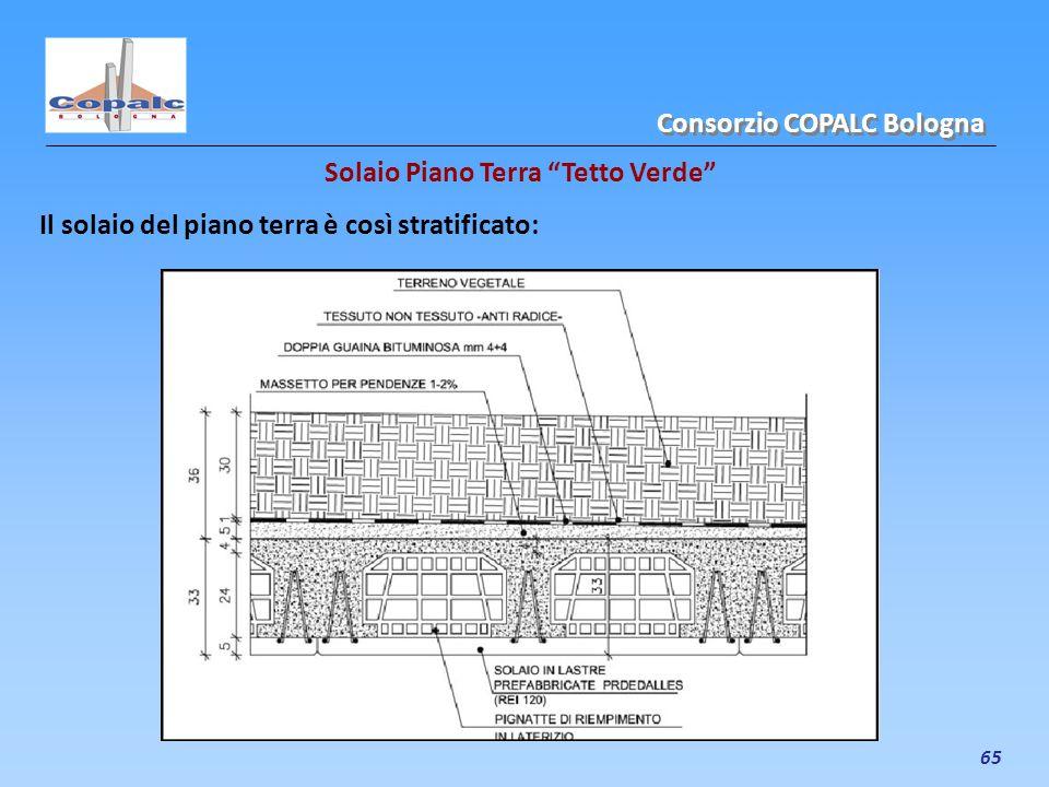 65 Solaio Piano Terra Tetto Verde Il solaio del piano terra è così stratificato: Consorzio COPALC Bologna