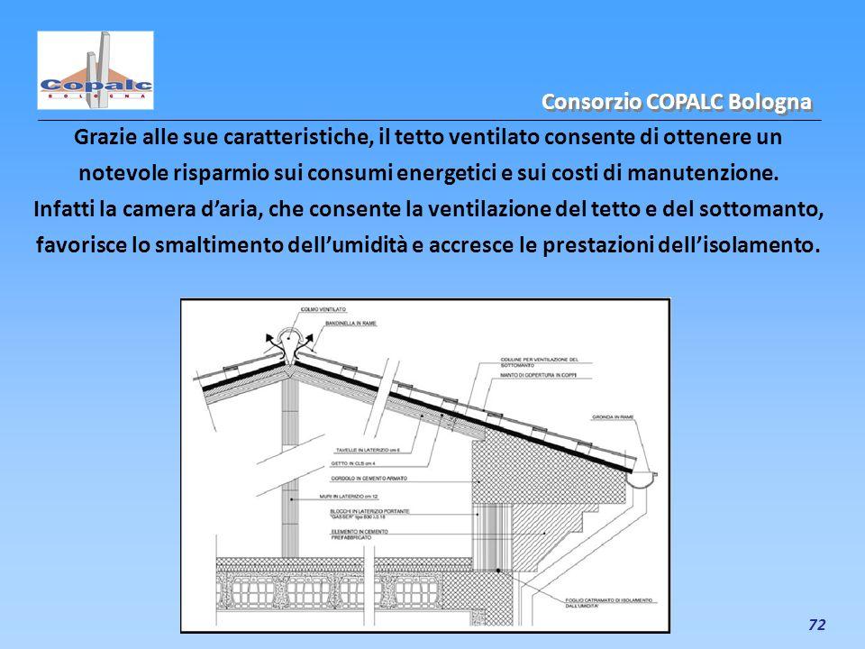 72 Grazie alle sue caratteristiche, il tetto ventilato consente di ottenere un notevole risparmio sui consumi energetici e sui costi di manutenzione.