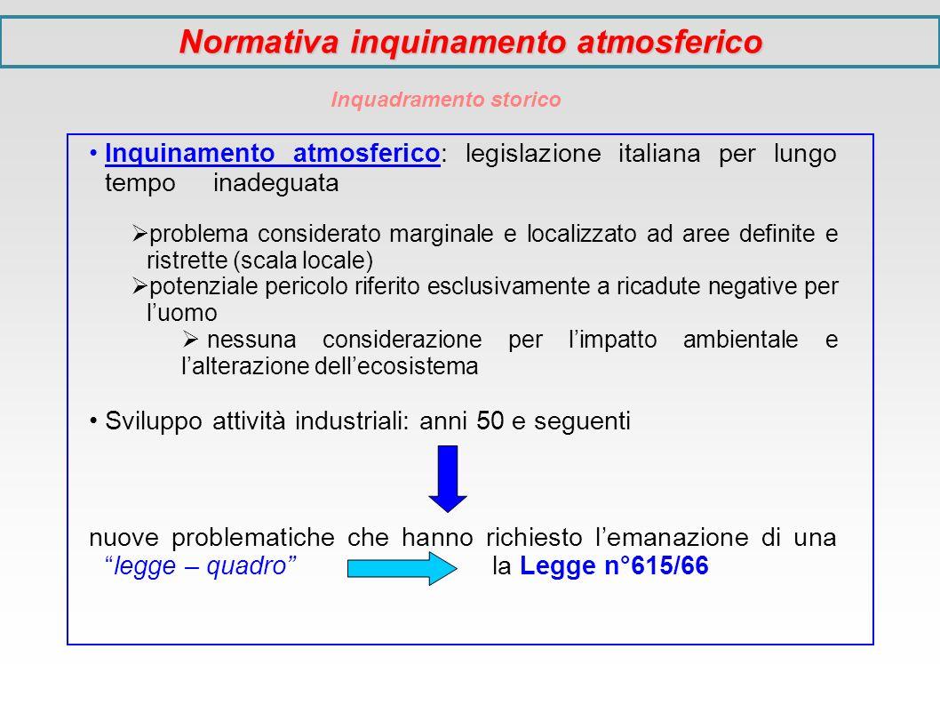 Inquinamento atmosferico: legislazione italiana per lungo tempo inadeguata problema considerato marginale e localizzato ad aree definite e ristrette (