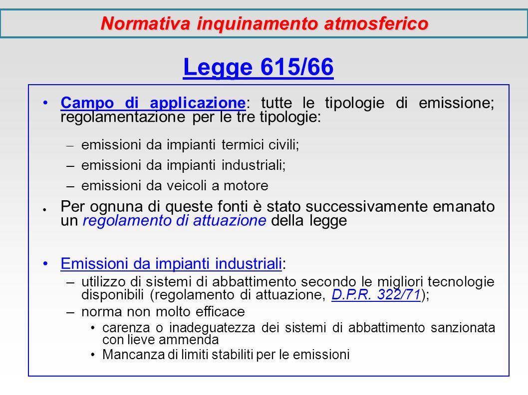 Legge 615/66 Campo di applicazione: tutte le tipologie di emissione; regolamentazione per le tre tipologie: – emissioni da impianti termici civili; –e