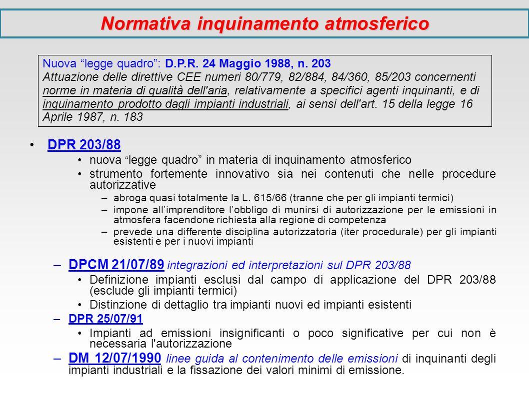 Nuova legge quadro: D.P.R. 24 Maggio 1988, n. 203 Attuazione delle direttive CEE numeri 80/779, 82/884, 84/360, 85/203 concernenti norme in materia di