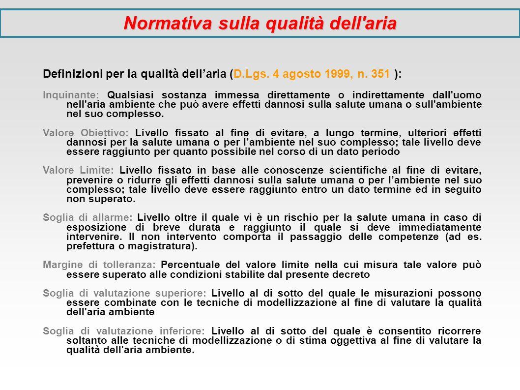 Definizioni per la qualità dellaria (D.Lgs. 4 agosto 1999, n. 351 ): Inquinante: Qualsiasi sostanza immessa direttamente o indirettamente dall'uomo ne