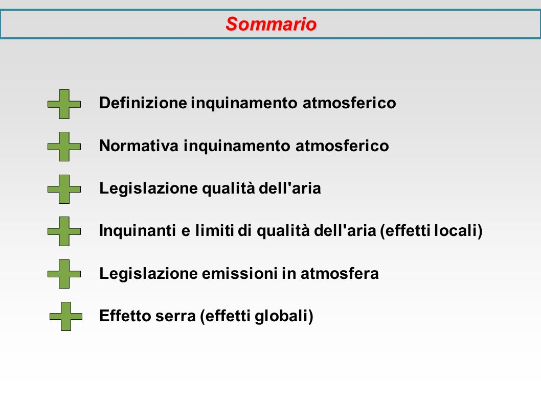 Sommario Definizione inquinamento atmosferico Normativa inquinamento atmosferico Legislazione qualità dell'aria Inquinanti e limiti di qualità dell'ar