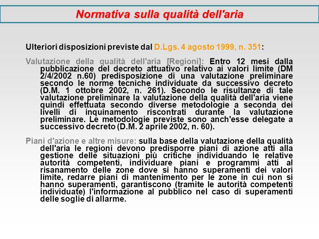 Ulteriori disposizioni previste dal D.Lgs. 4 agosto 1999, n. 351: Valutazione della qualità dell'aria [Regioni]: Entro 12 mesi dalla pubblicazione del