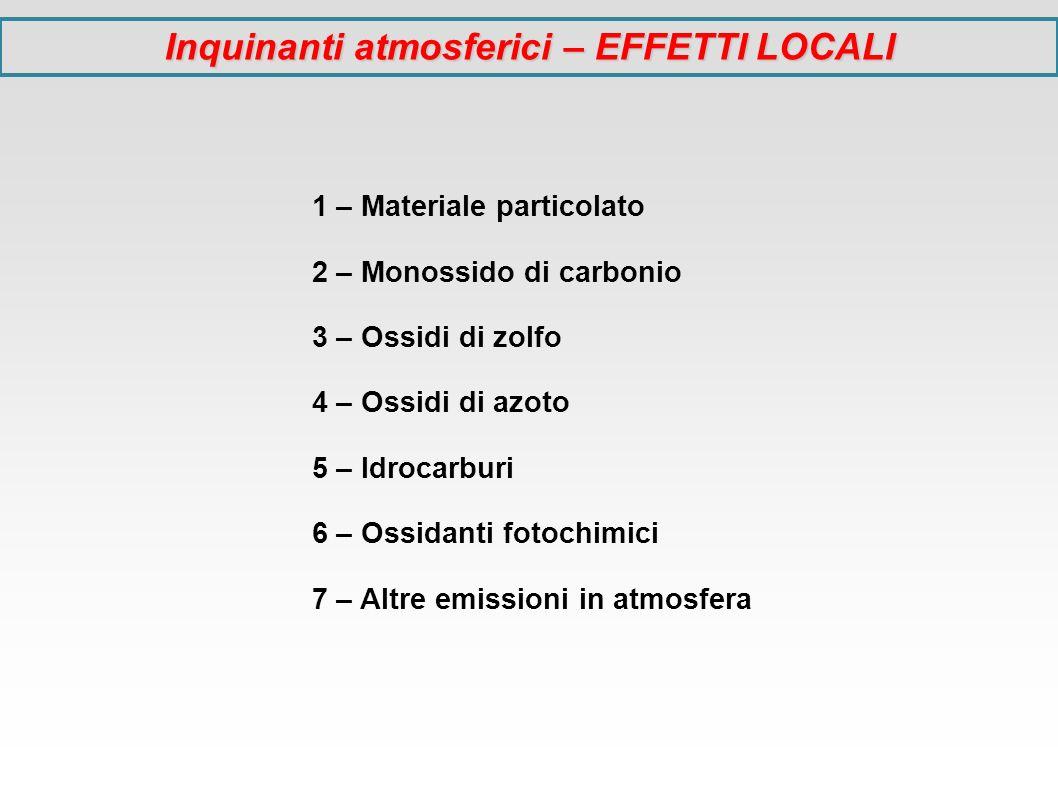 Inquinanti atmosferici – EFFETTI LOCALI 1 – Materiale particolato 2 – Monossido di carbonio 3 – Ossidi di zolfo 4 – Ossidi di azoto 5 – Idrocarburi 6
