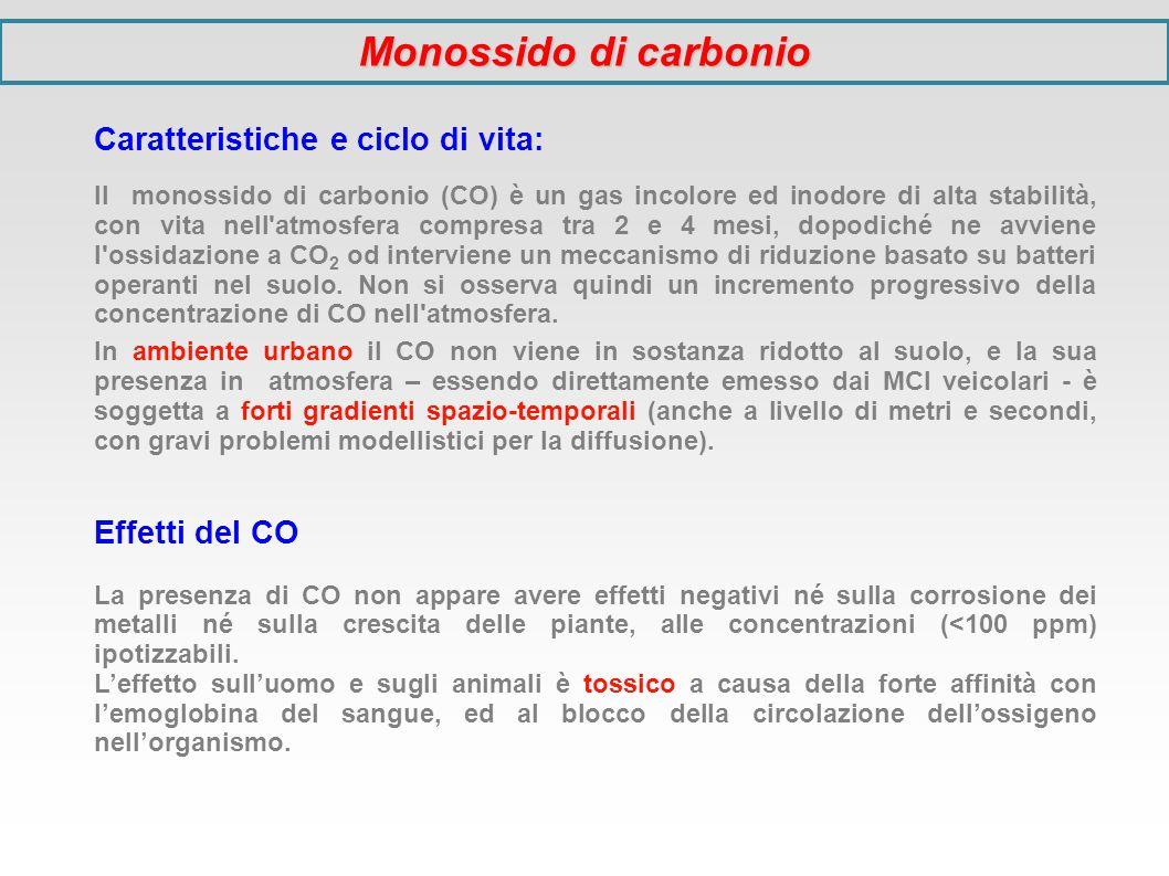 Monossido di carbonio Caratteristiche e ciclo di vita: Il monossido di carbonio (CO) è un gas incolore ed inodore di alta stabilità, con vita nell'atm
