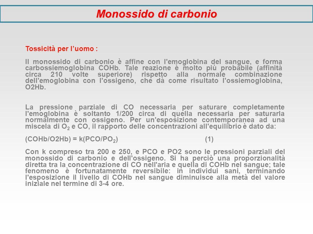 Tossicità per luomo : Il monossido di carbonio è affine con l'emoglobina del sangue, e forma carbossiemoglobina COHb. Tale reazione è molto più probab