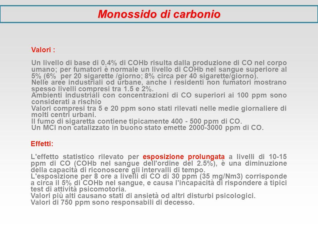 Valori : Un livello di base di 0.4% di COHb risulta dalla produzione di CO nel corpo umano; per fumatori è normale un livello di COHb nel sangue super