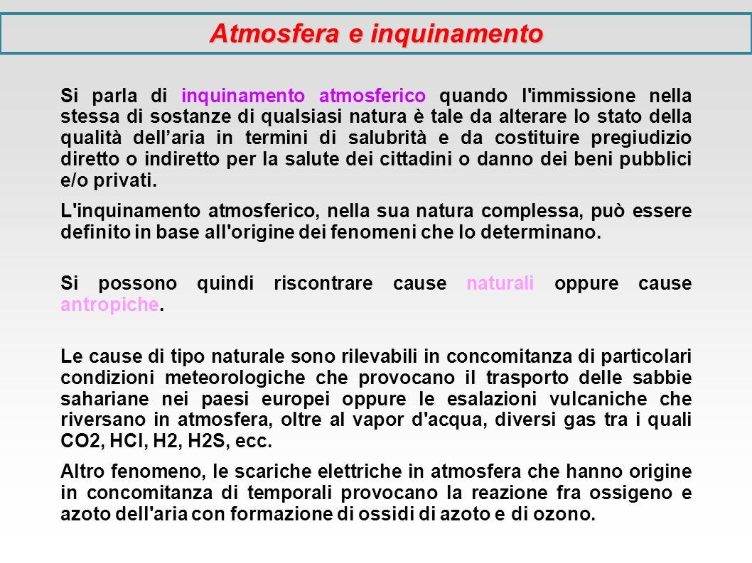 GAS PRIMARI PRESENTI NELLATMOSFERA TERRESTRE: azoto ossigeno vapore acqueo anidride carbonica metano Tipologie di inquinamento: Naturale Antropico 1.