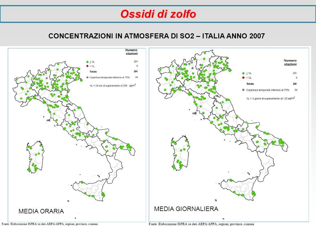 CONCENTRAZIONI IN ATMOSFERA DI SO2 – ITALIA ANNO 2007 MEDIA ORARIA MEDIA GIORNALIERA Ossidi di zolfo