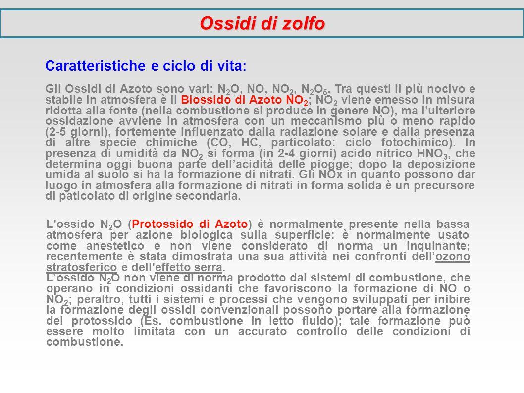 Caratteristiche e ciclo di vita: Gli Ossidi di Azoto sono vari: N 2 O, NO, NO 2, N 2 O 5. Tra questi il più nocivo e stabile in atmosfera è il Biossid