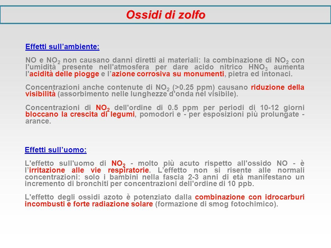 Effetti sulluomo: L'effetto sull'uomo di NO 2 - molto più acuto rispetto all'ossido NO - è lirritazione alle vie respiratorie. Leffetto non si risente