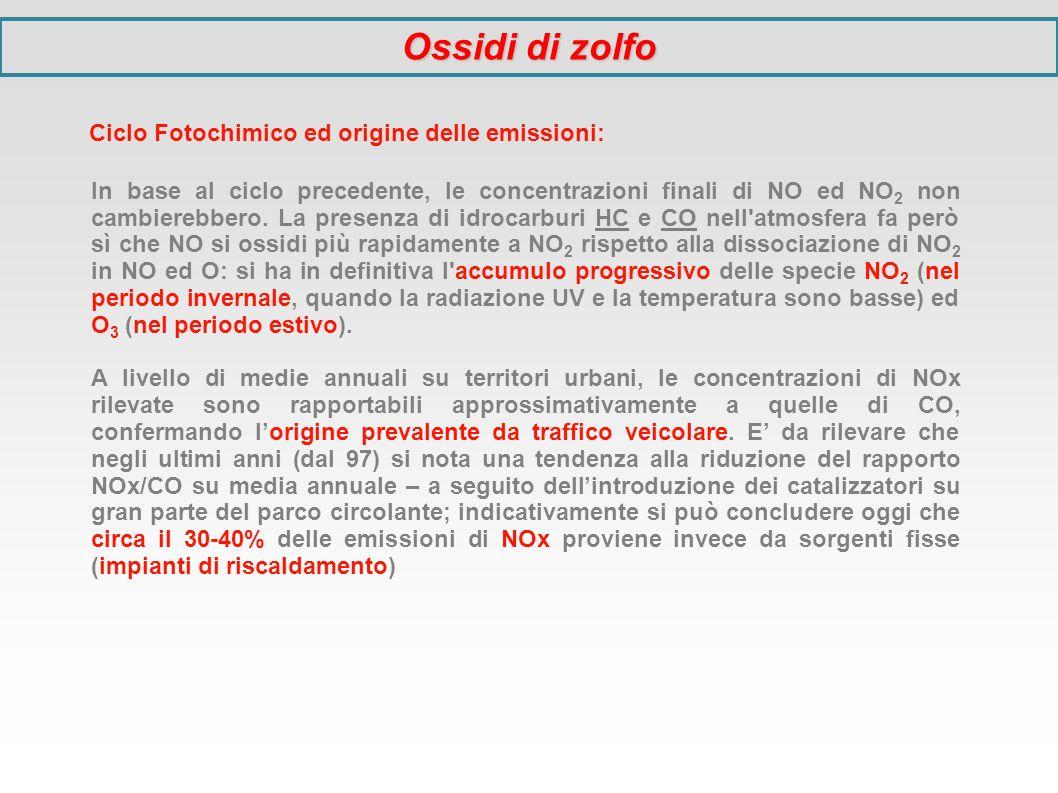 Ciclo Fotochimico ed origine delle emissioni: In base al ciclo precedente, le concentrazioni finali di NO ed NO 2 non cambierebbero. La presenza di id