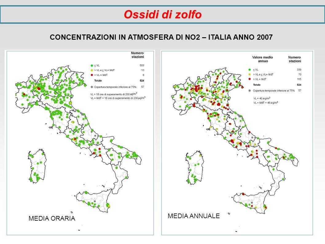 CONCENTRAZIONI IN ATMOSFERA DI NO2 – ITALIA ANNO 2007 MEDIA ORARIA MEDIA ANNUALE Ossidi di zolfo