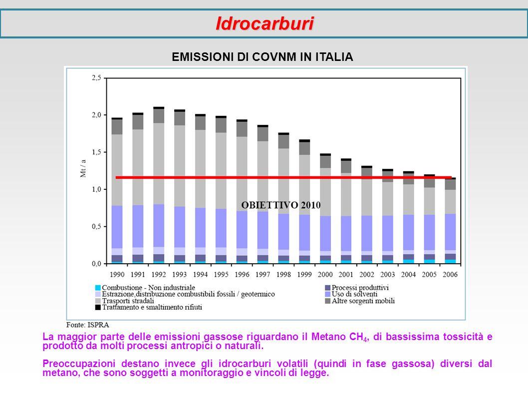 Idrocarburi La maggior parte delle emissioni gassose riguardano il Metano CH 4, di bassissima tossicità e prodotto da molti processi antropici o natur