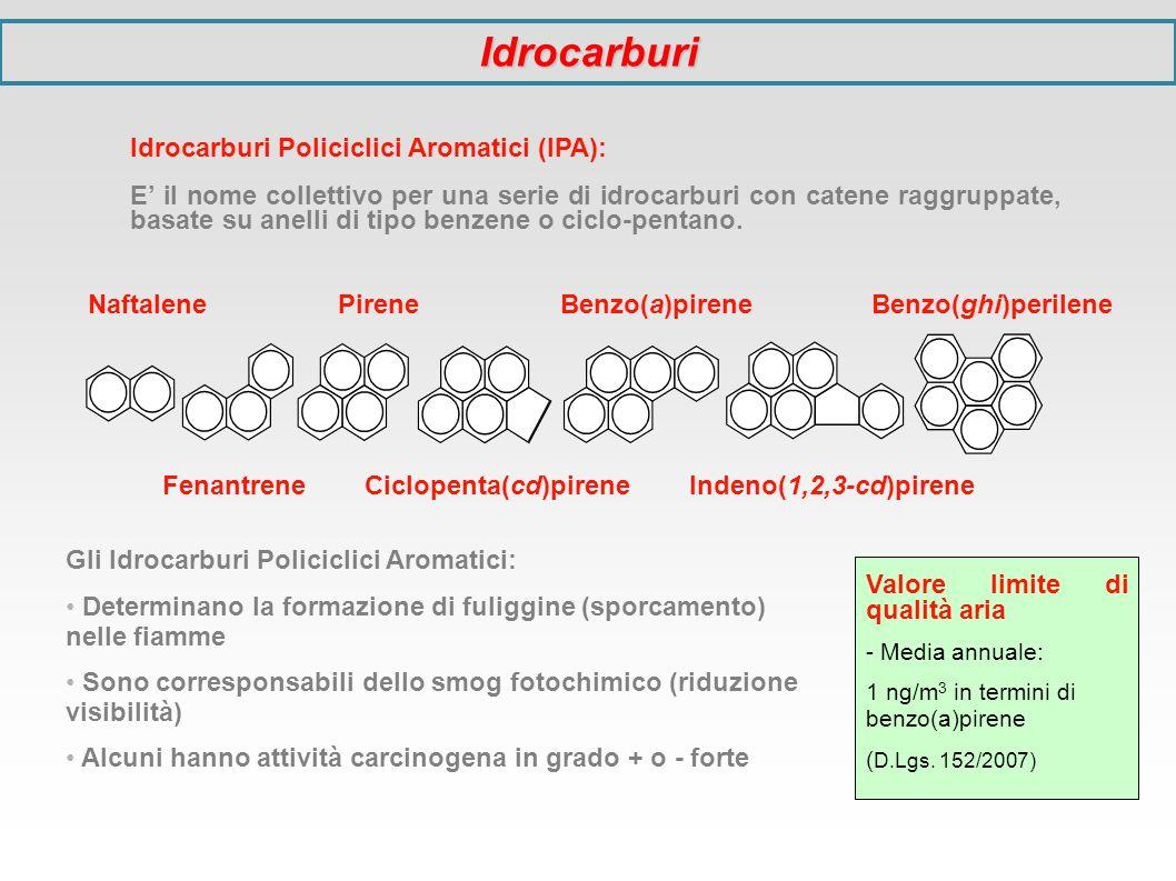 Fenantrene Ciclopenta(cd)pirene Indeno(1,2,3-cd)pirene Naftalene Pirene Benzo(a)pirene Benzo(ghi)perilene Gli Idrocarburi Policiclici Aromatici: Deter