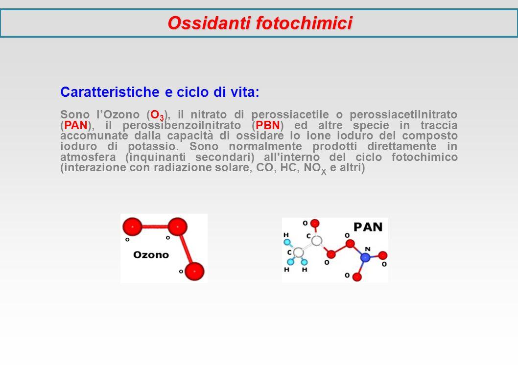 Ossidanti fotochimici Caratteristiche e ciclo di vita: Sono lOzono (O 3 ), il nitrato di perossiacetile o perossiacetilnitrato (PAN), il perossibenzoi