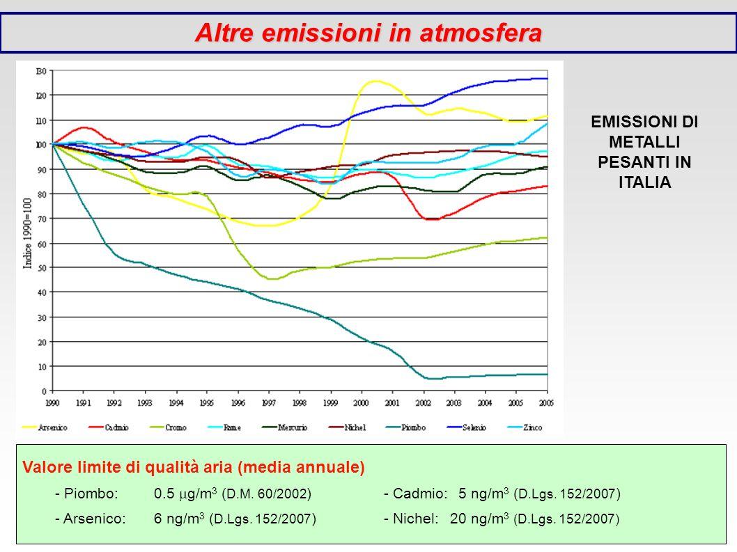 Altre emissioni in atmosfera Valore limite di qualità aria (media annuale) - Piombo: 0.5 g/m 3 ( D.M. 60/2002 )- Cadmio: 5 ng/m 3 ( D.Lgs. 152/2007 )
