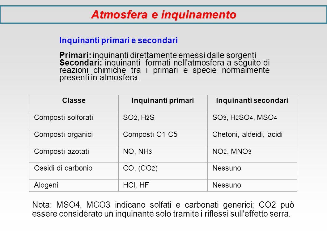 Inquinanti primari e secondari Primari: inquinanti direttamente emessi dalle sorgenti Secondari: inquinanti formati nell'atmosfera a seguito di reazio