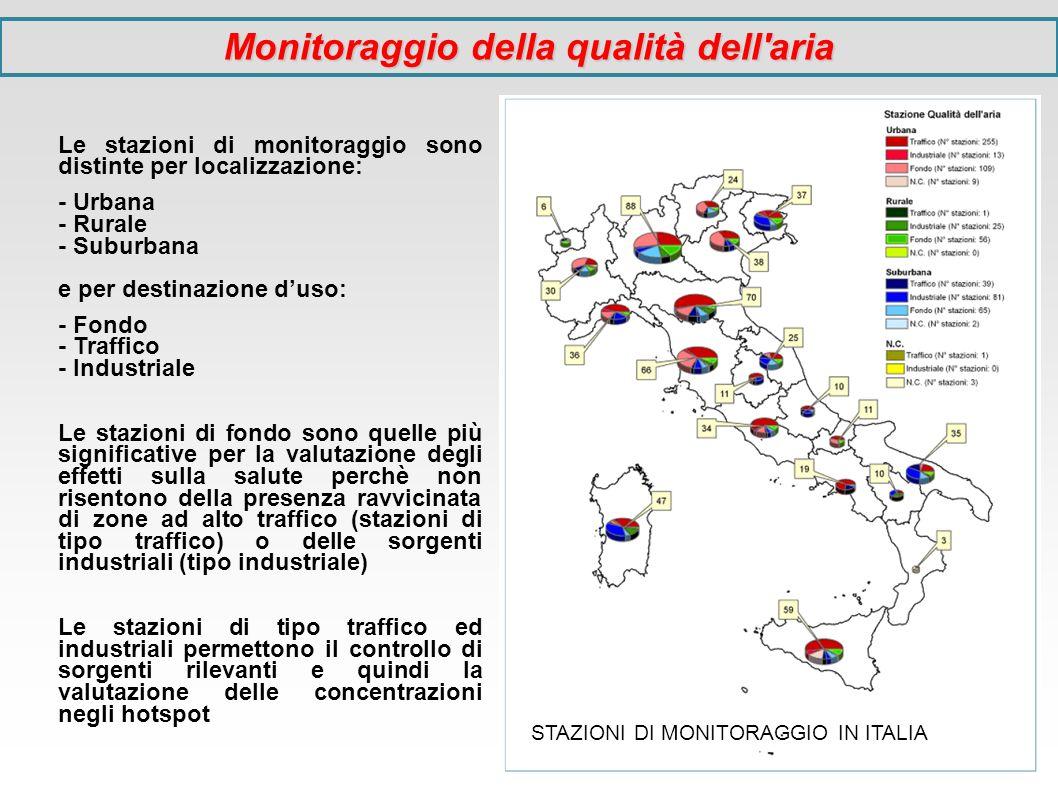Monitoraggio della qualità dell'aria Le stazioni di monitoraggio sono distinte per localizzazione: - Urbana - Rurale - Suburbana e per destinazione du