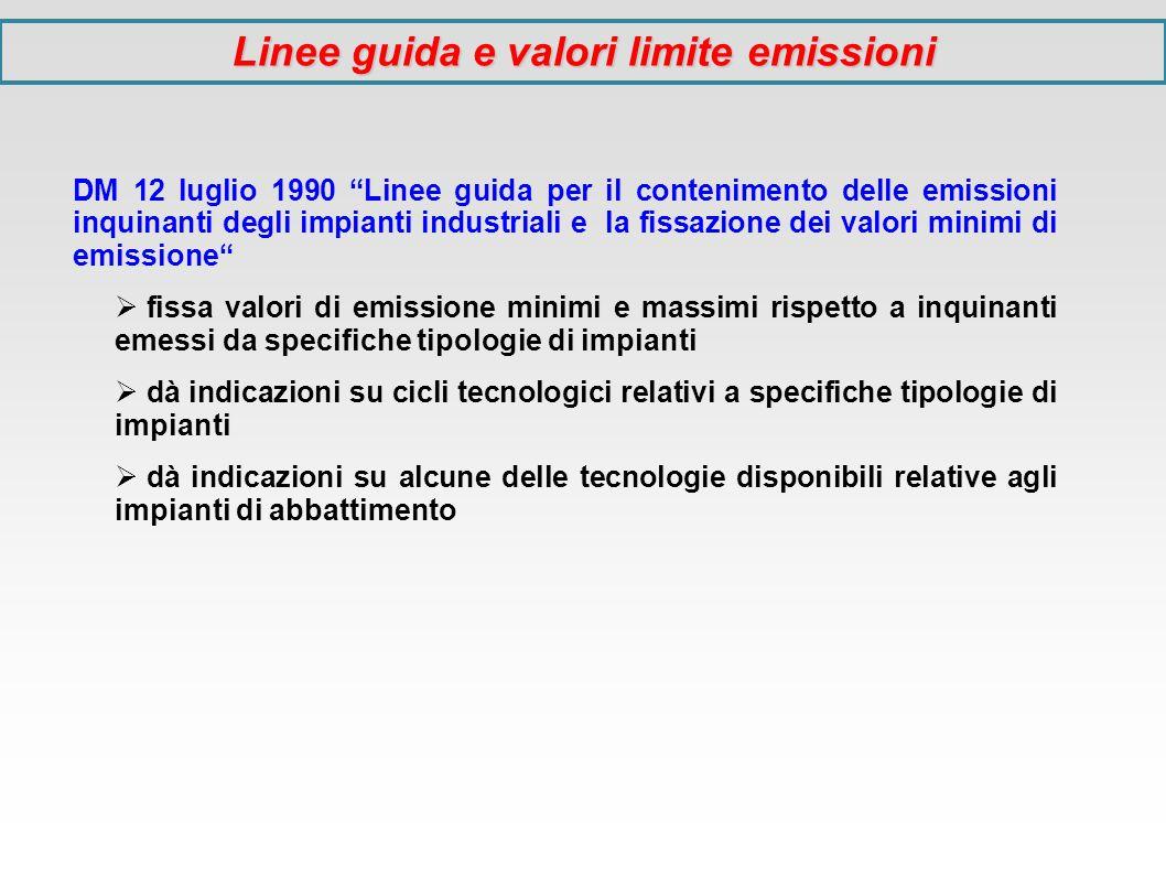 Linee guida e valori limite emissioni DM 12 luglio 1990 Linee guida per il contenimento delle emissioni inquinanti degli impianti industriali e la fis