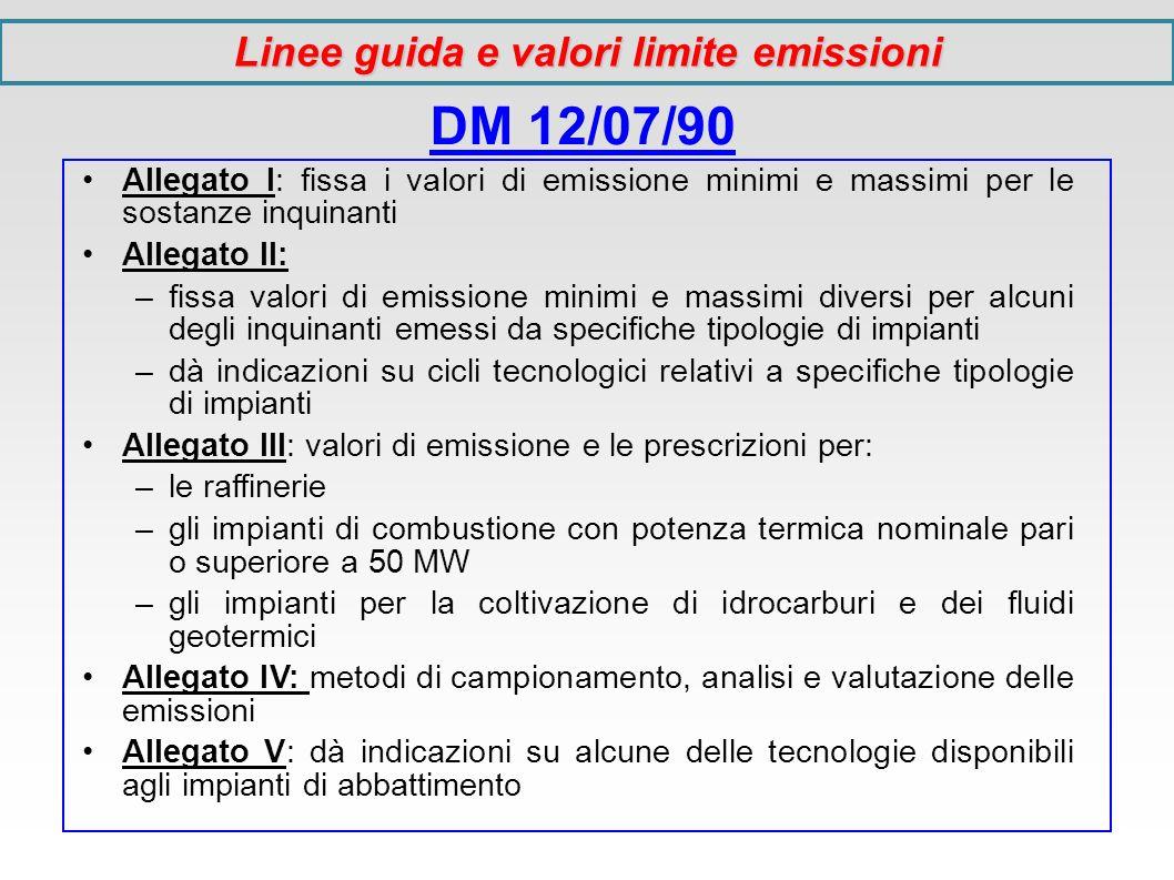 DM 12/07/90 Allegato I: fissa i valori di emissione minimi e massimi per le sostanze inquinanti Allegato II: –fissa valori di emissione minimi e massi