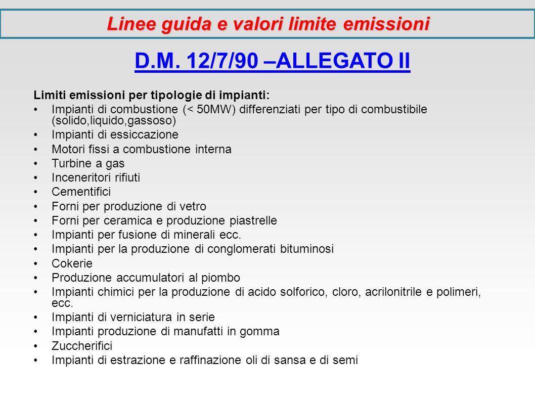 D.M. 12/7/90 –ALLEGATO II Limiti emissioni per tipologie di impianti: Impianti di combustione (< 50MW) differenziati per tipo di combustibile (solido,